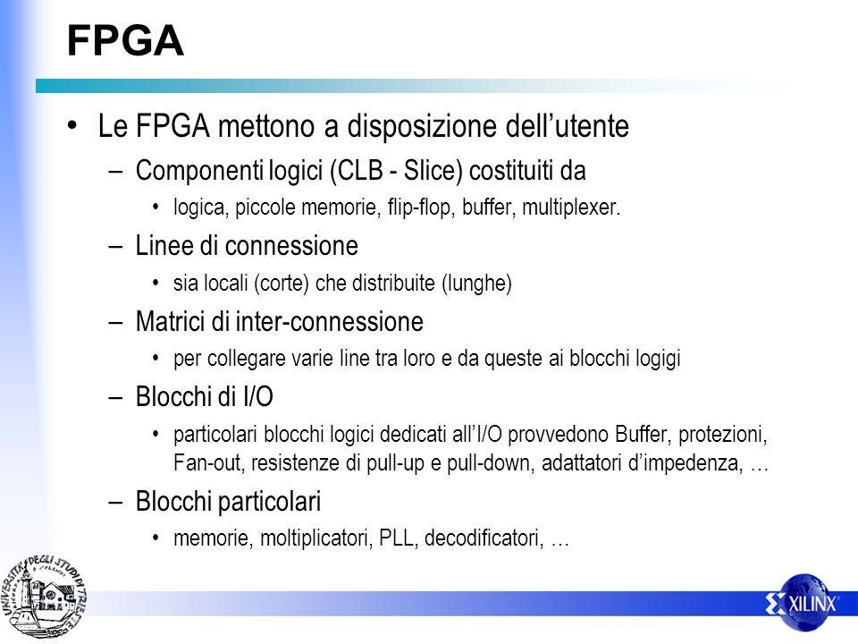FPGA Le FPGA mettono a disposizione dell'utente