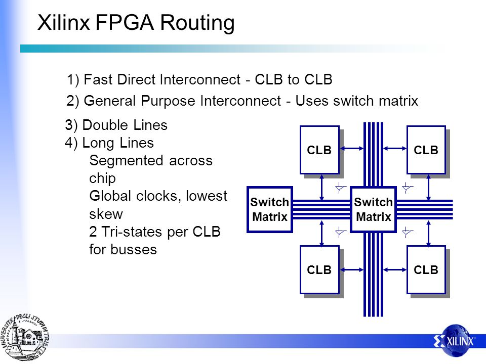 Xilinx FPGA Routing 1) Fast Direct Interconnect - CLB to CLB
