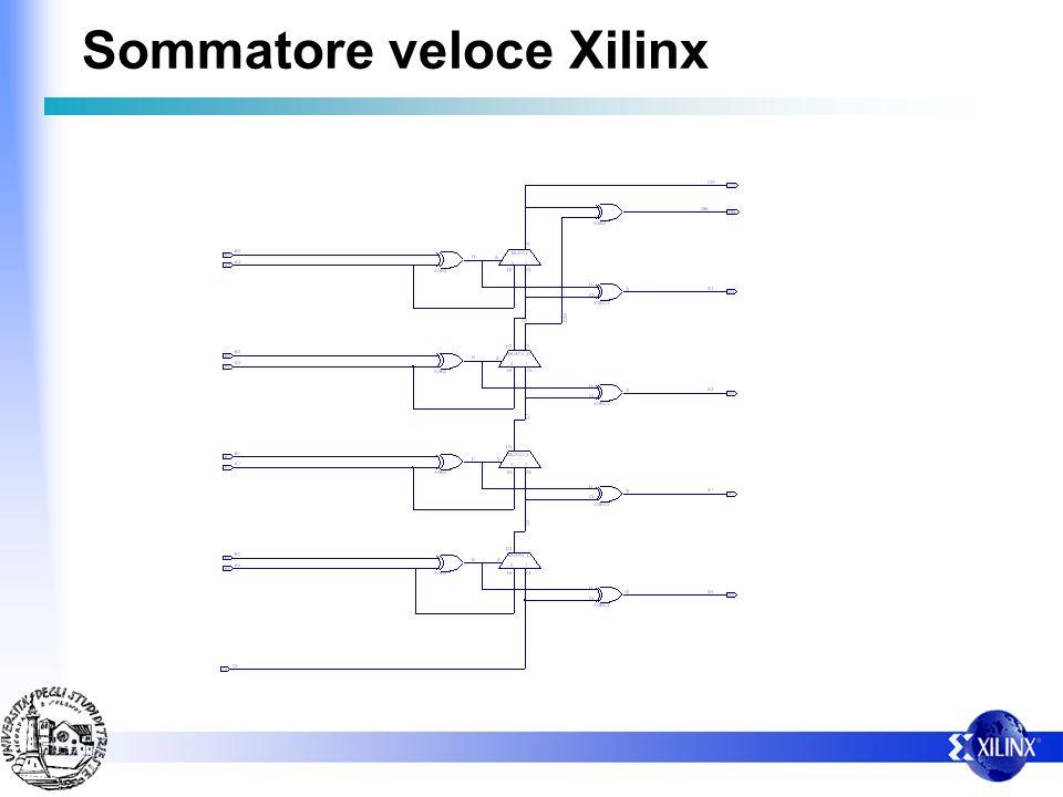Sommatore veloce Xilinx