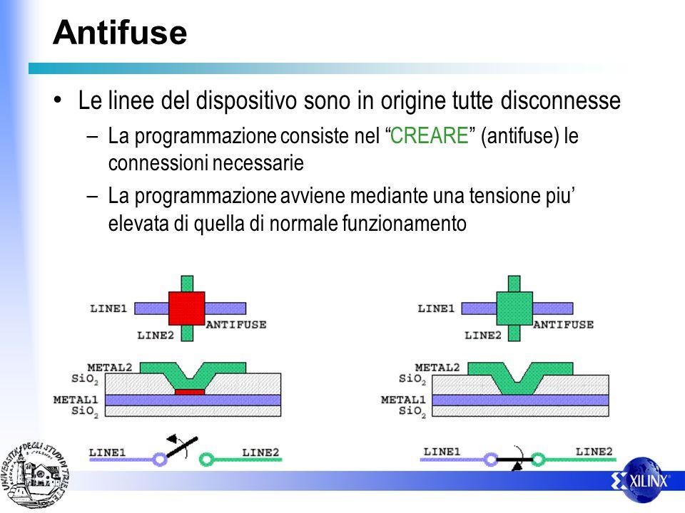 Antifuse Le linee del dispositivo sono in origine tutte disconnesse