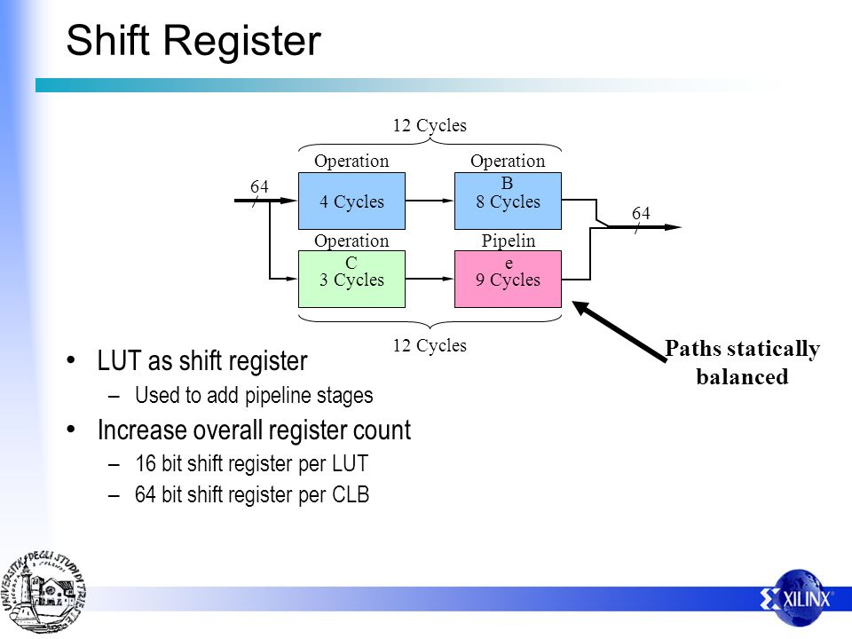 Shift Register LUT as shift register Increase overall register count