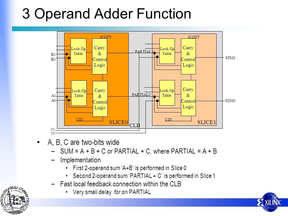 3 Operand Adder Function
