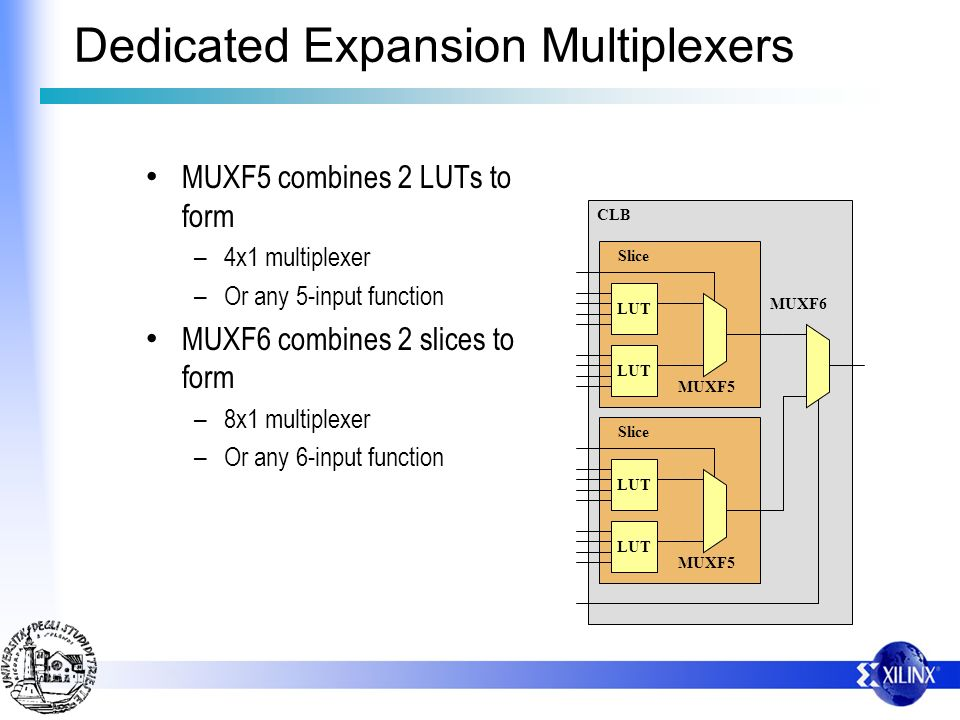 Dedicated Expansion Multiplexers