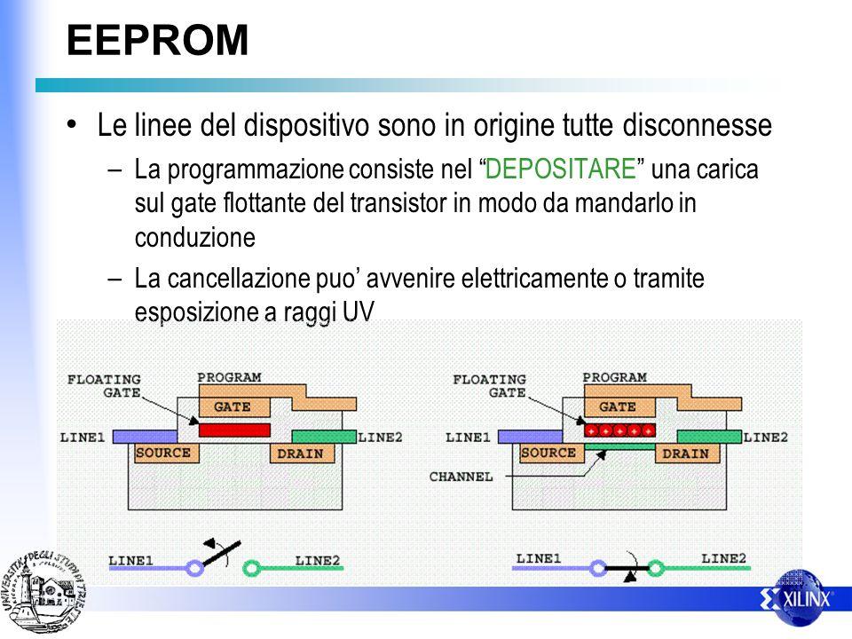 EEPROM Le linee del dispositivo sono in origine tutte disconnesse