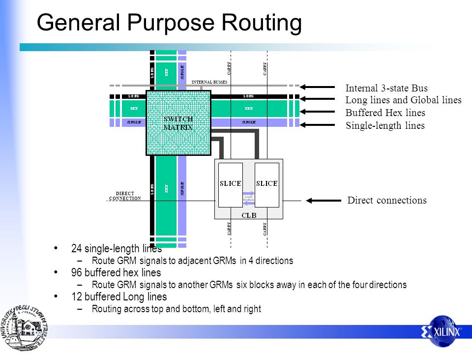 General Purpose Routing