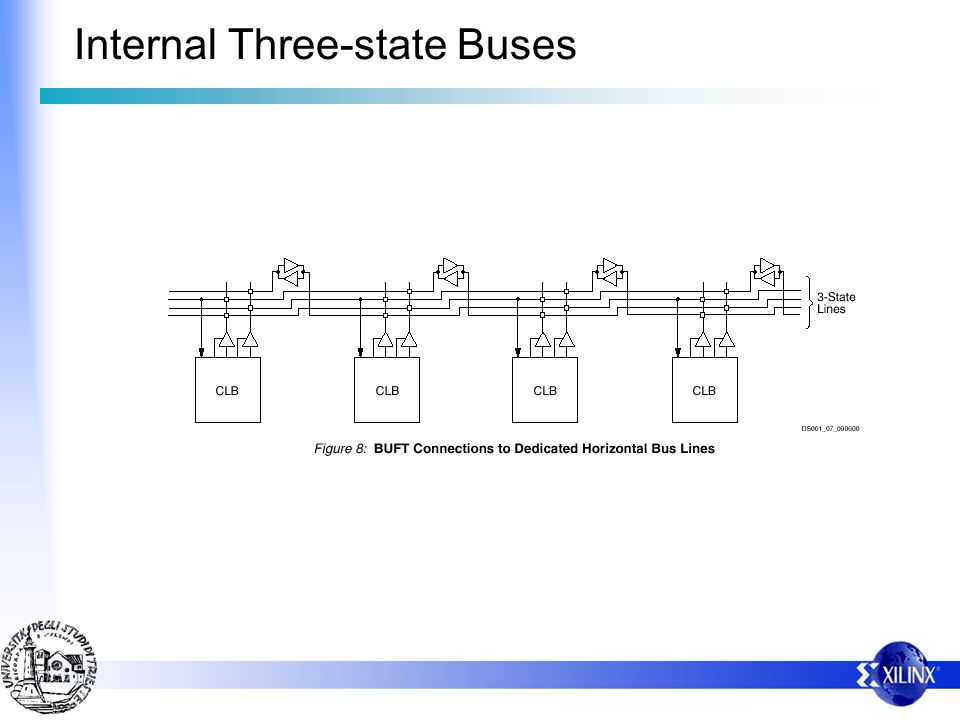 Internal Three-state Buses