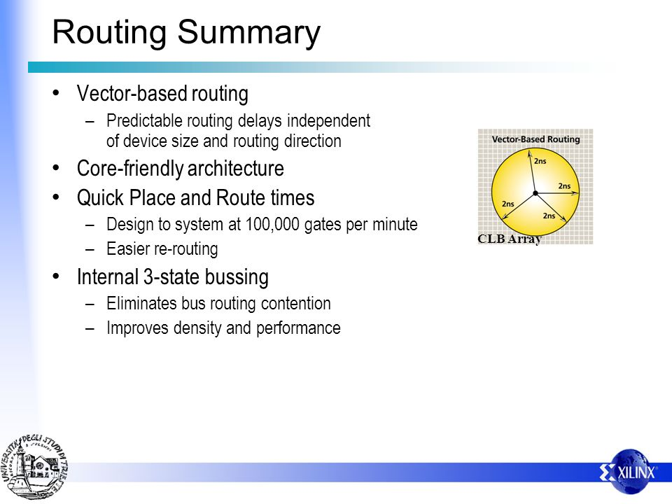 Routing Summary Vector-based routing Core-friendly architecture
