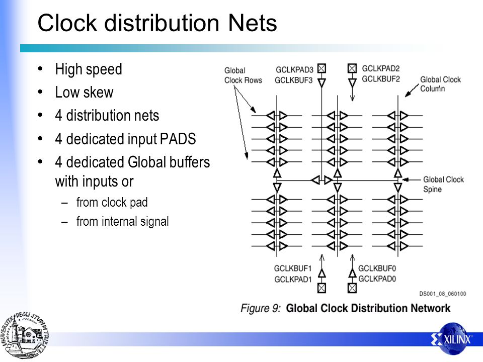 Clock distribution Nets