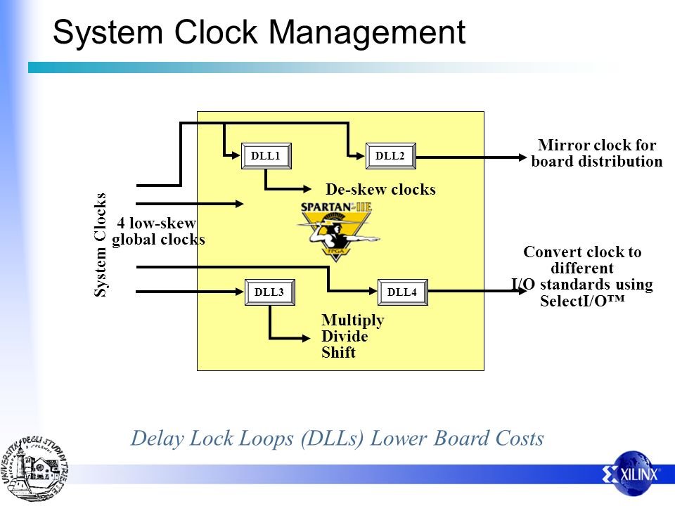 System Clock Management