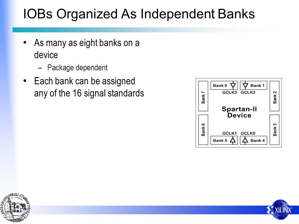 IOBs Organized As Independent Banks