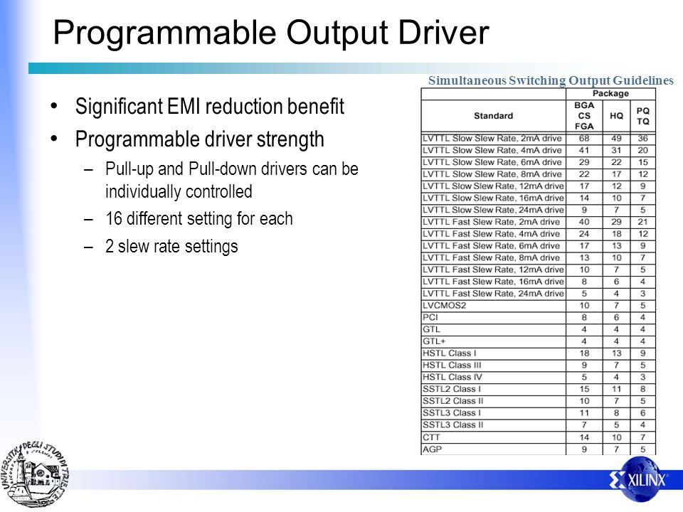 Programmable Output Driver