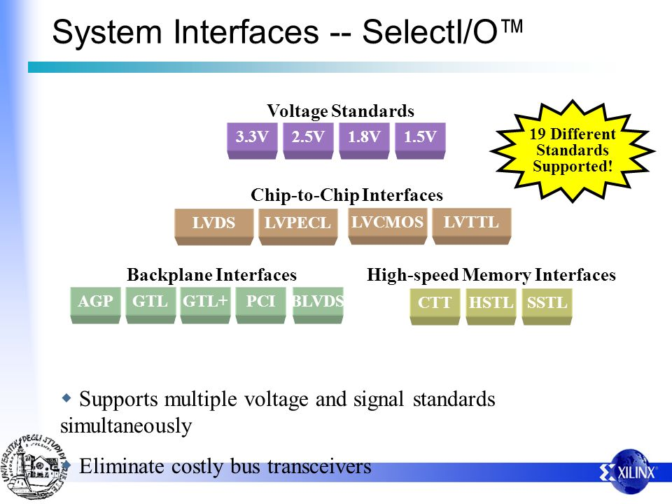System Interfaces -- SelectI/O™