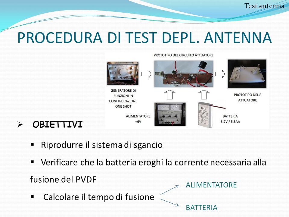 PROCEDURA DI TEST DEPL. ANTENNA