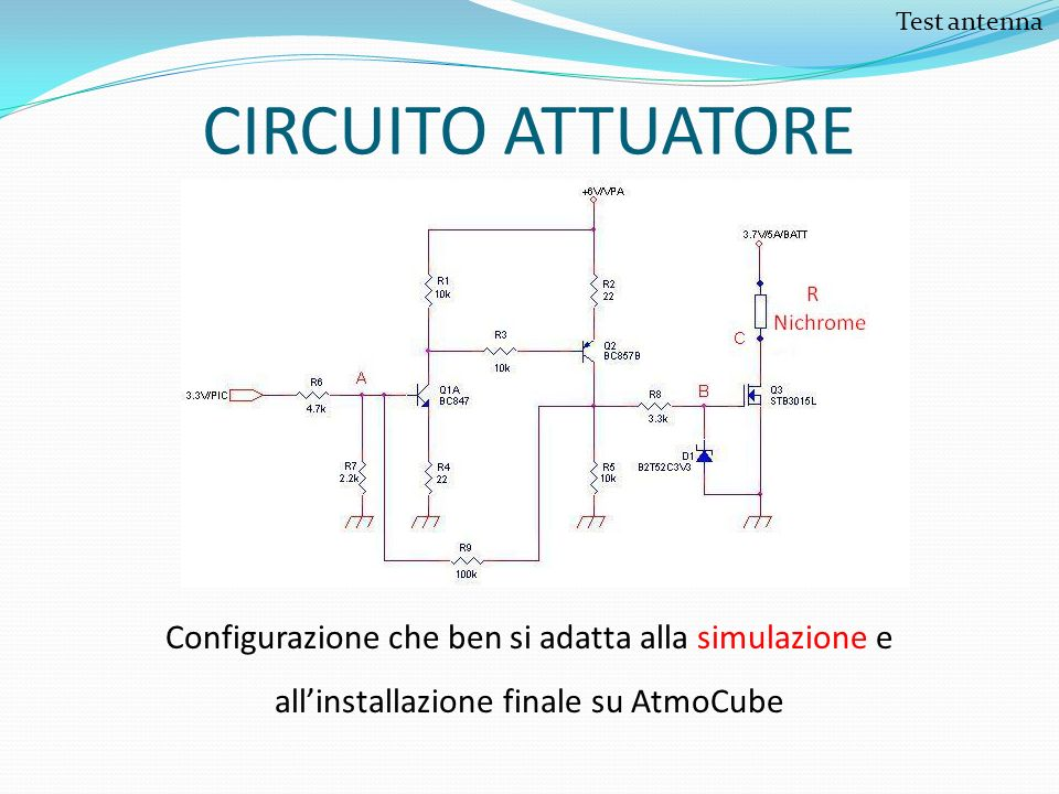 Test antenna CIRCUITO ATTUATORE.