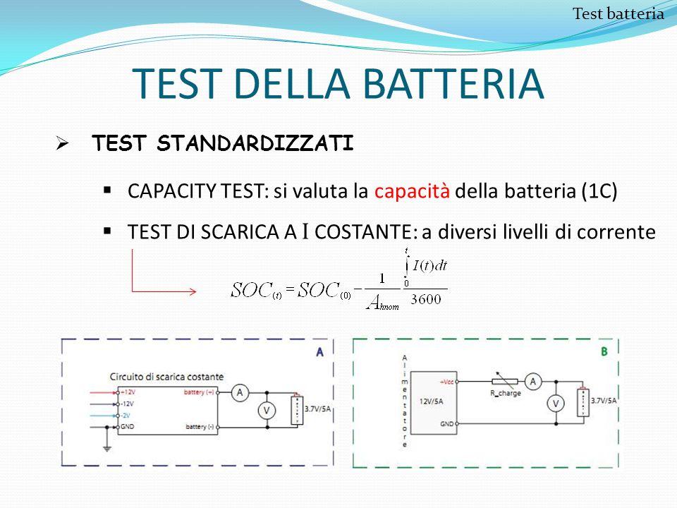 Test batteria TEST DELLA BATTERIA. TEST STANDARDIZZATI. CAPACITY TEST: si valuta la capacità della batteria (1C)