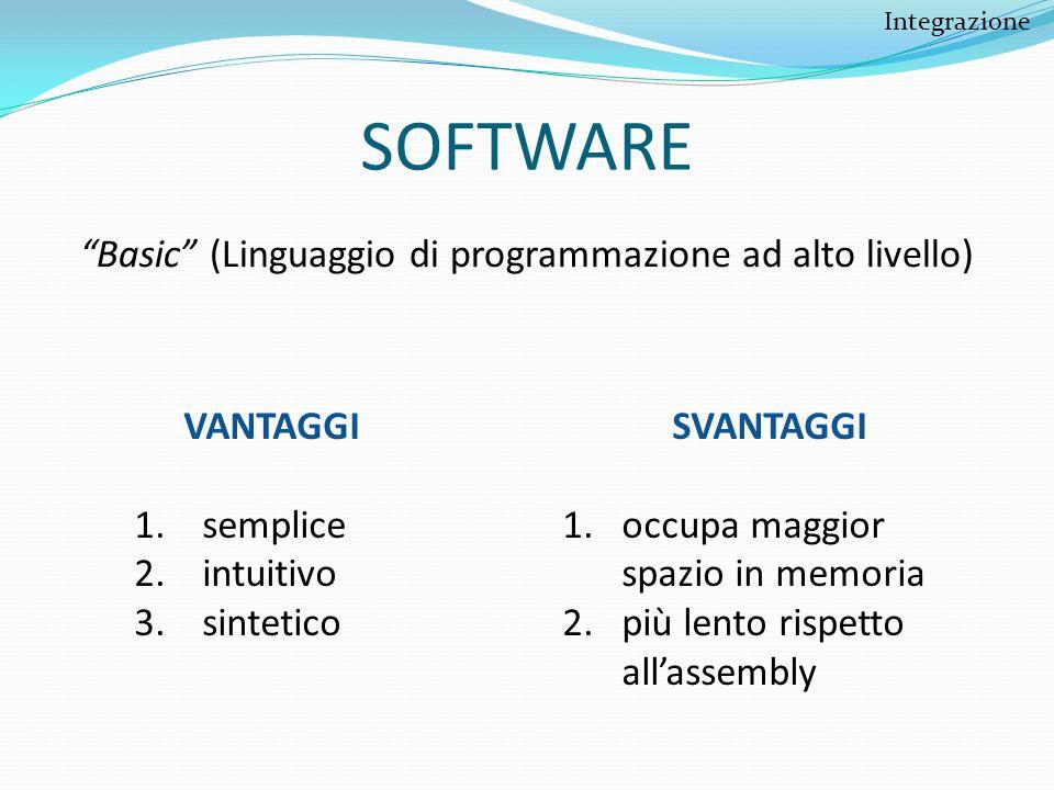 Basic (Linguaggio di programmazione ad alto livello)