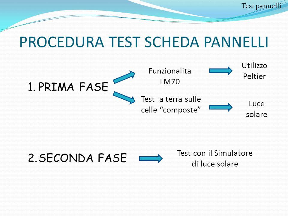 PROCEDURA TEST SCHEDA PANNELLI
