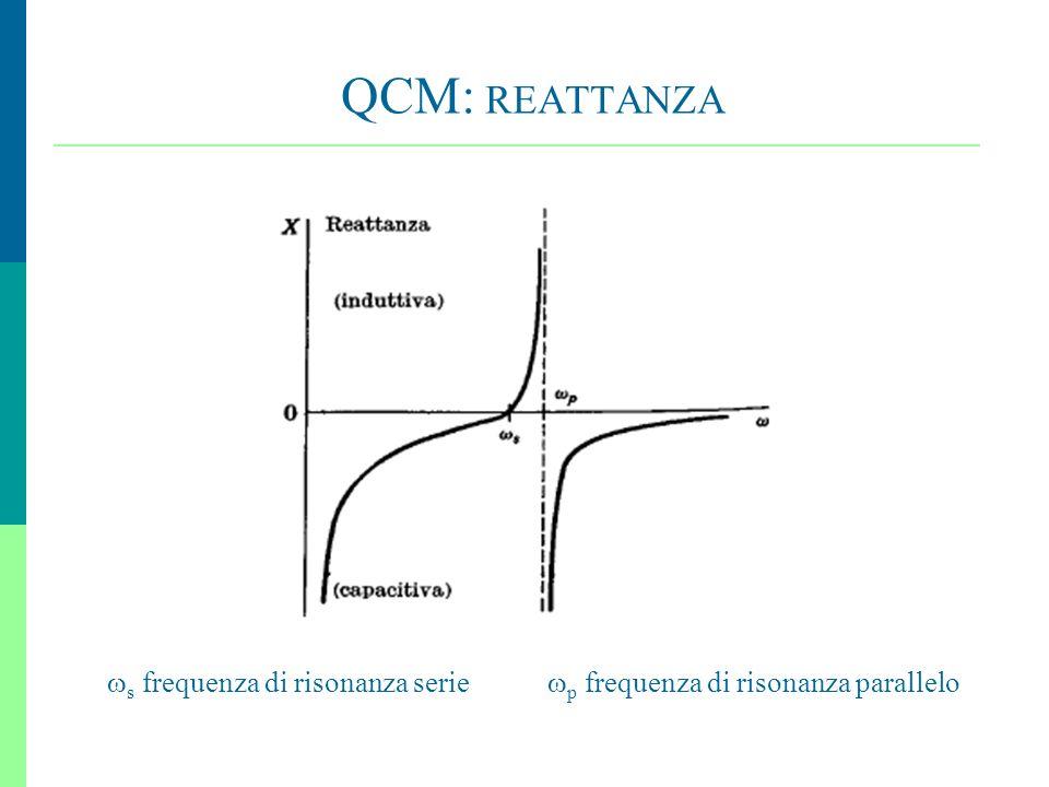 ws frequenza di risonanza serie wp frequenza di risonanza parallelo