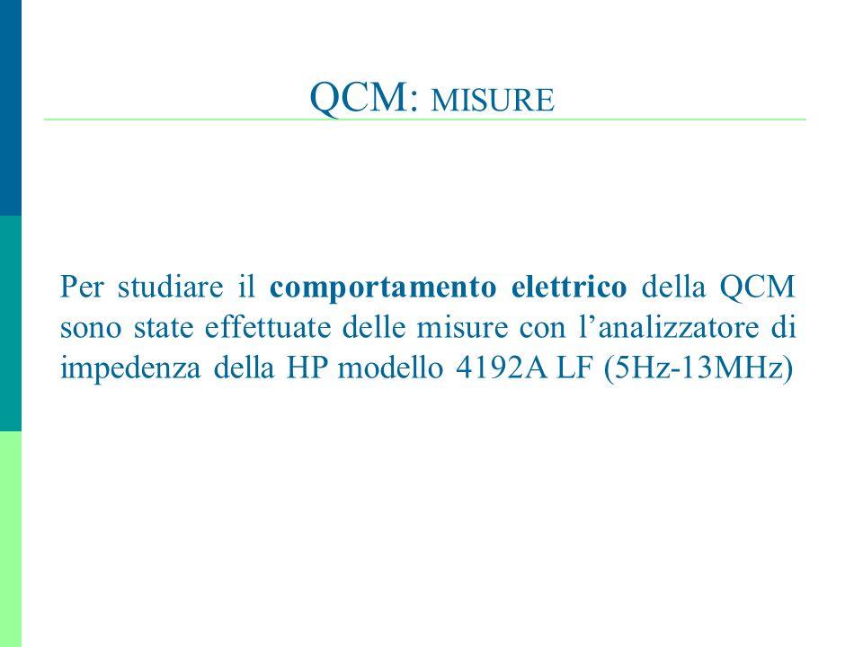 QCM: MISURE