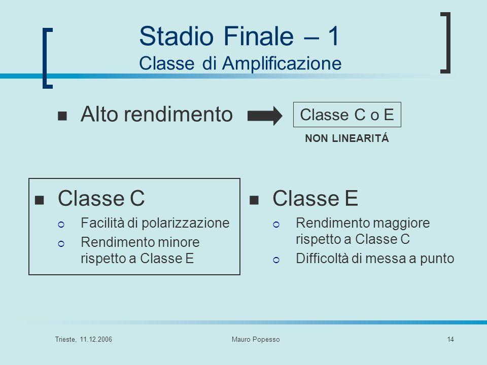 Stadio Finale – 1 Classe di Amplificazione