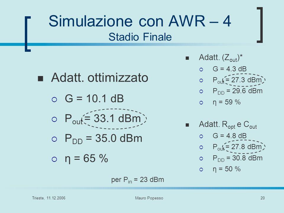 Simulazione con AWR – 4 Stadio Finale
