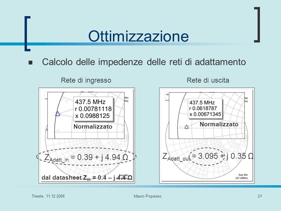 Ottimizzazione Calcolo delle impedenze delle reti di adattamento
