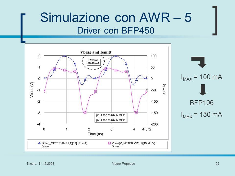Simulazione con AWR – 5 Driver con BFP450