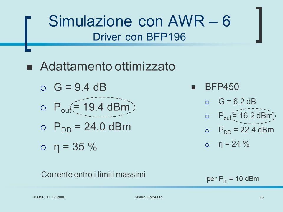 Simulazione con AWR – 6 Driver con BFP196