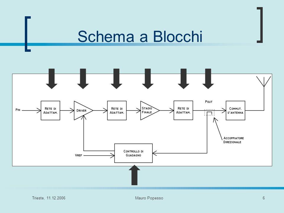 Schema a Blocchi Trieste, 11.12.2006 Mauro Popesso