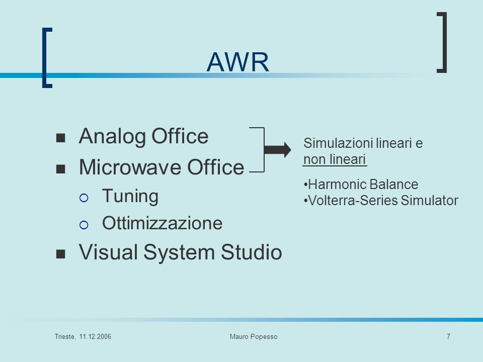 AWR Analog Office Microwave Office Visual System Studio Tuning