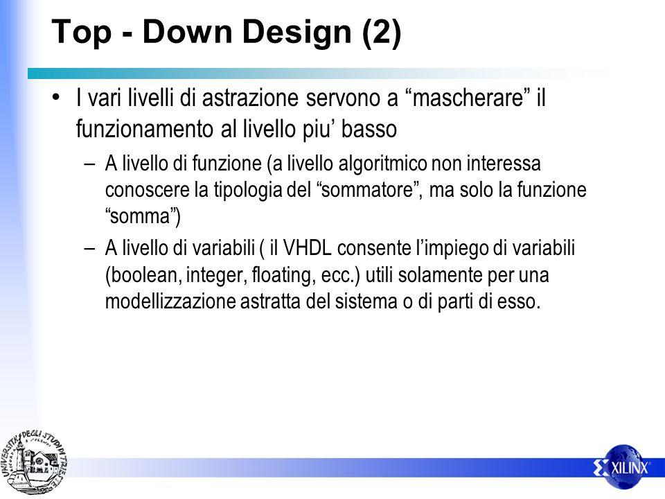 Top - Down Design (2) I vari livelli di astrazione servono a mascherare il funzionamento al livello piu' basso.