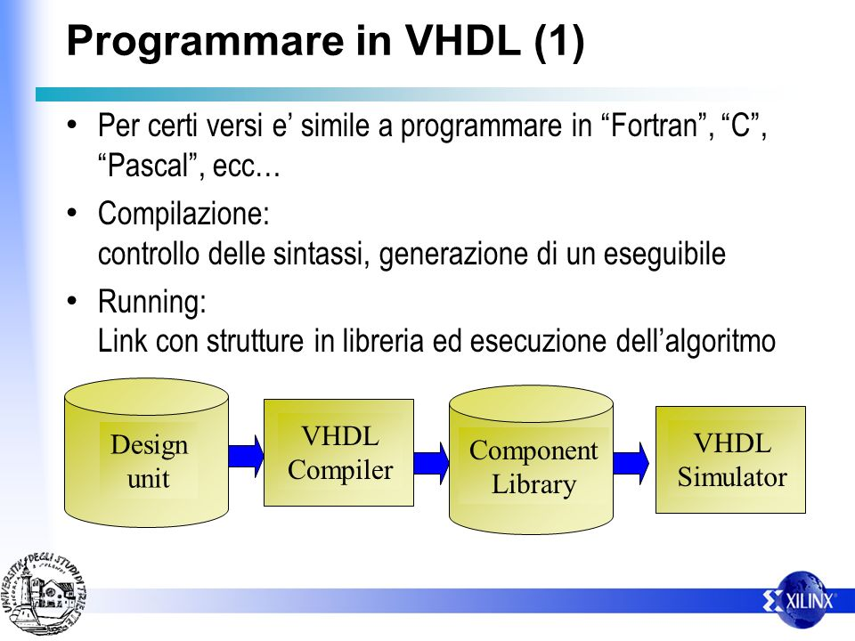 Programmare in VHDL (1) Per certi versi e' simile a programmare in Fortran , C , Pascal , ecc…