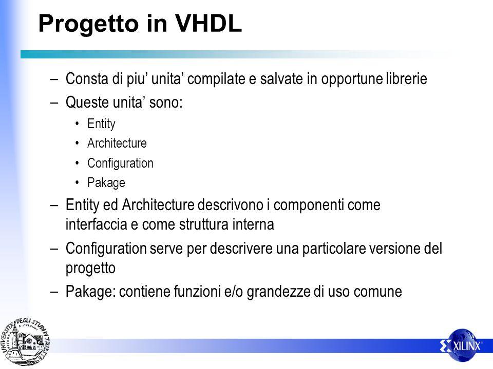 Progetto in VHDL Consta di piu' unita' compilate e salvate in opportune librerie. Queste unita' sono: