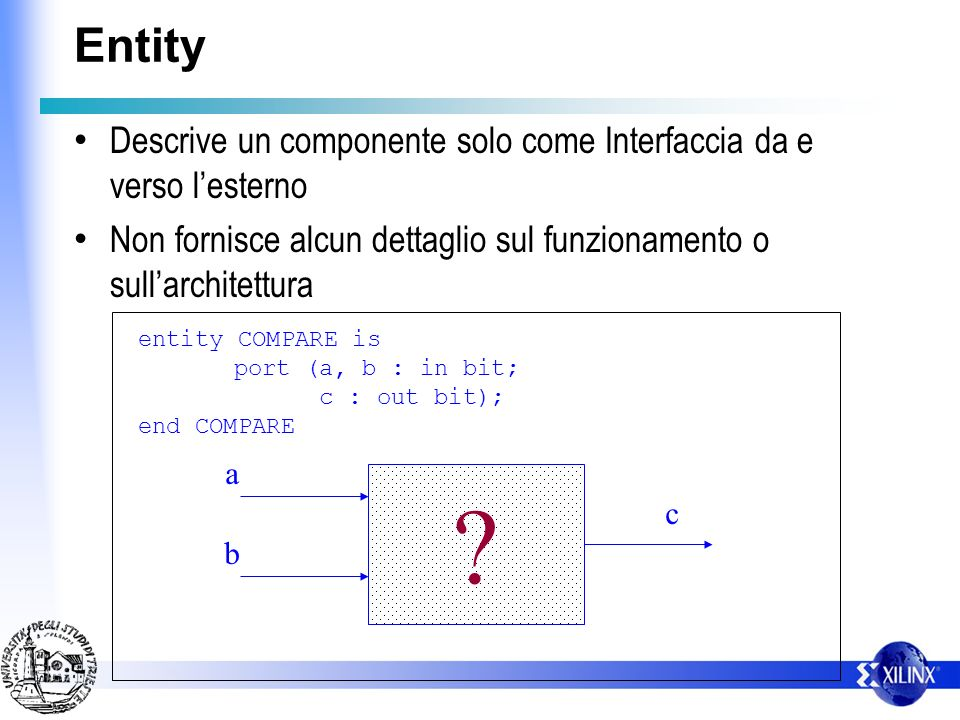 Entity Descrive un componente solo come Interfaccia da e verso l'esterno. Non fornisce alcun dettaglio sul funzionamento o sull'architettura.