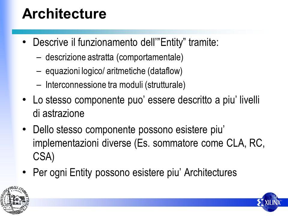 Architecture Descrive il funzionamento dell' Entity tramite: