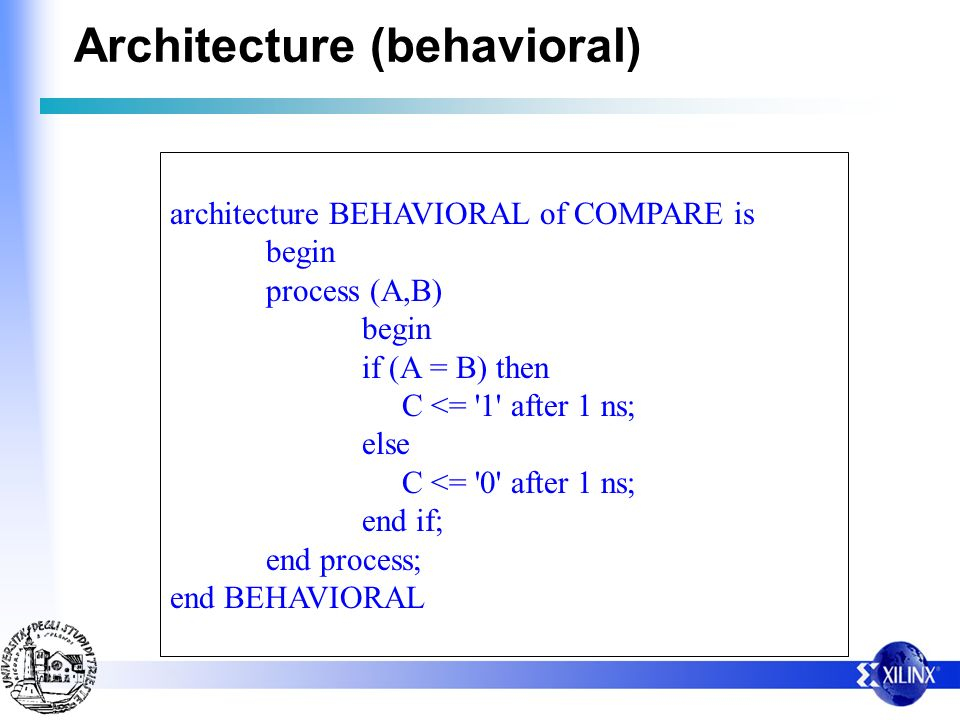 Architecture (behavioral)