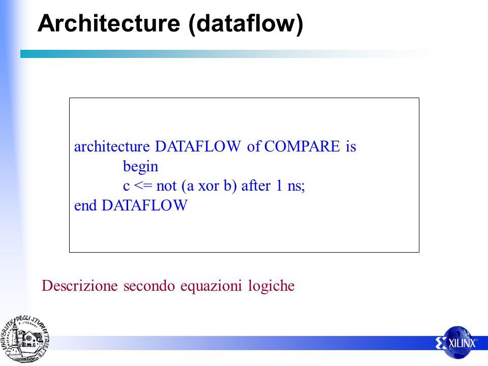 Architecture (dataflow)