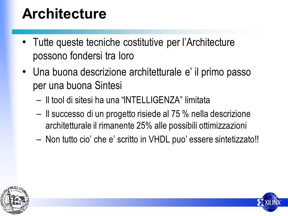 Architecture Tutte queste tecniche costitutive per l'Architecture possono fondersi tra loro.