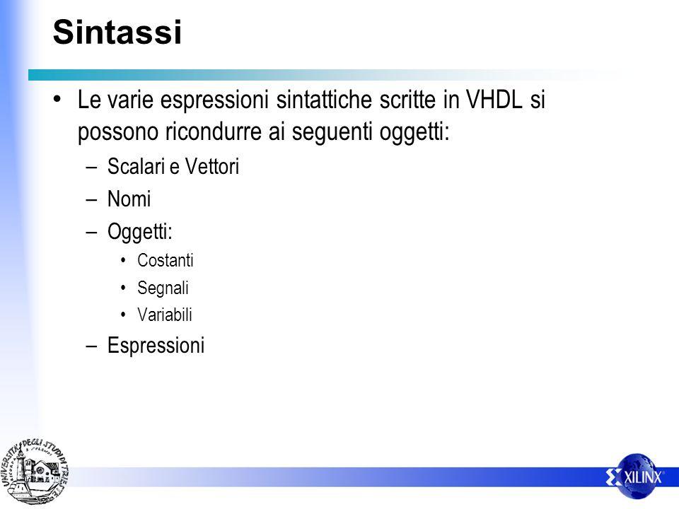 Sintassi Le varie espressioni sintattiche scritte in VHDL si possono ricondurre ai seguenti oggetti: