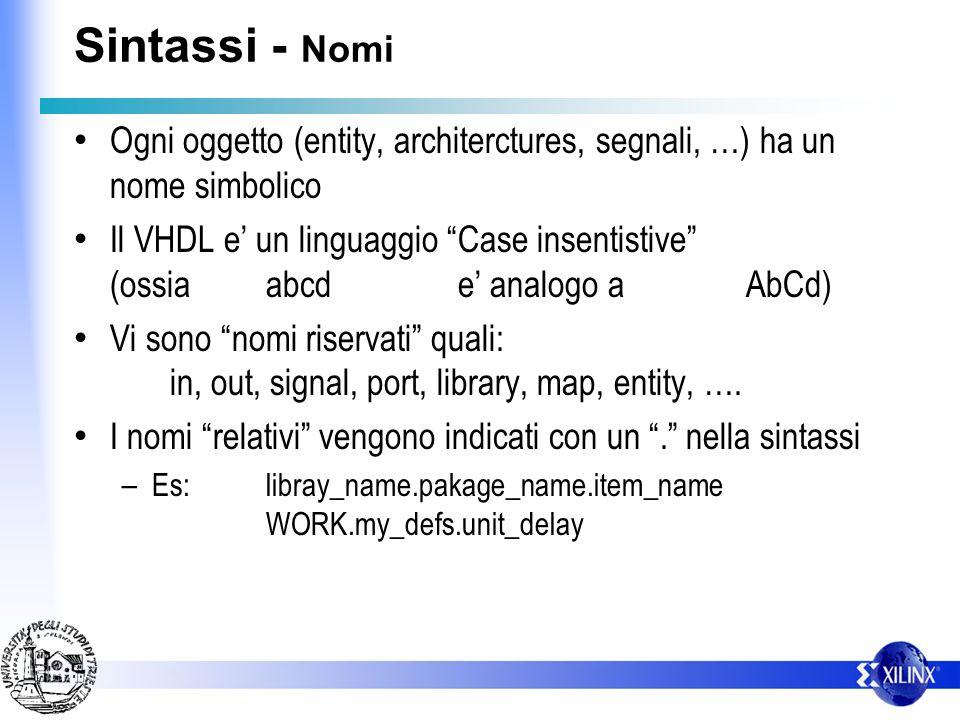Sintassi - Nomi Ogni oggetto (entity, architerctures, segnali, …) ha un nome simbolico.