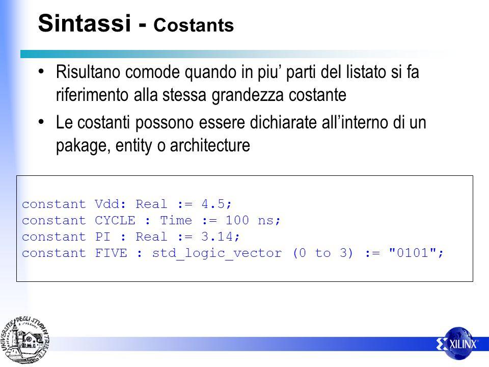 Sintassi - Costants Risultano comode quando in piu' parti del listato si fa riferimento alla stessa grandezza costante.