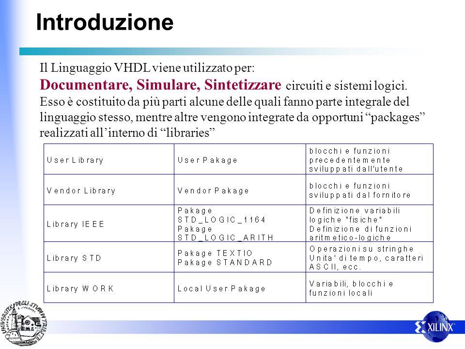 Introduzione Il Linguaggio VHDL viene utilizzato per: Documentare, Simulare, Sintetizzare circuiti e sistemi logici.