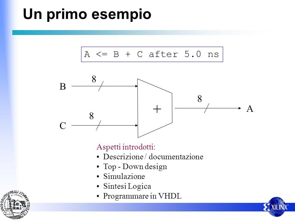 Un primo esempio + A <= B + C after 5.0 ns 8 B A C
