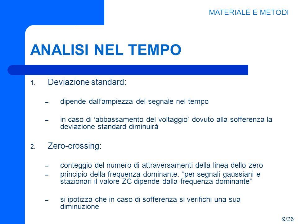 ANALISI NEL TEMPO Deviazione standard: Zero-crossing: