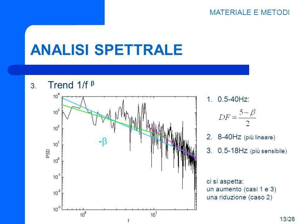 ANALISI SPETTRALE Trend 1/f b -b MATERIALE E METODI 0.5-40Hz: