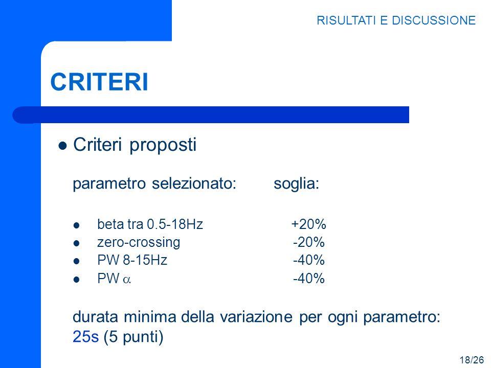 CRITERI Criteri proposti parametro selezionato: soglia: