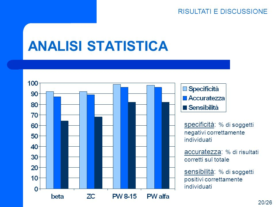 ANALISI STATISTICA RISULTATI E DISCUSSIONE