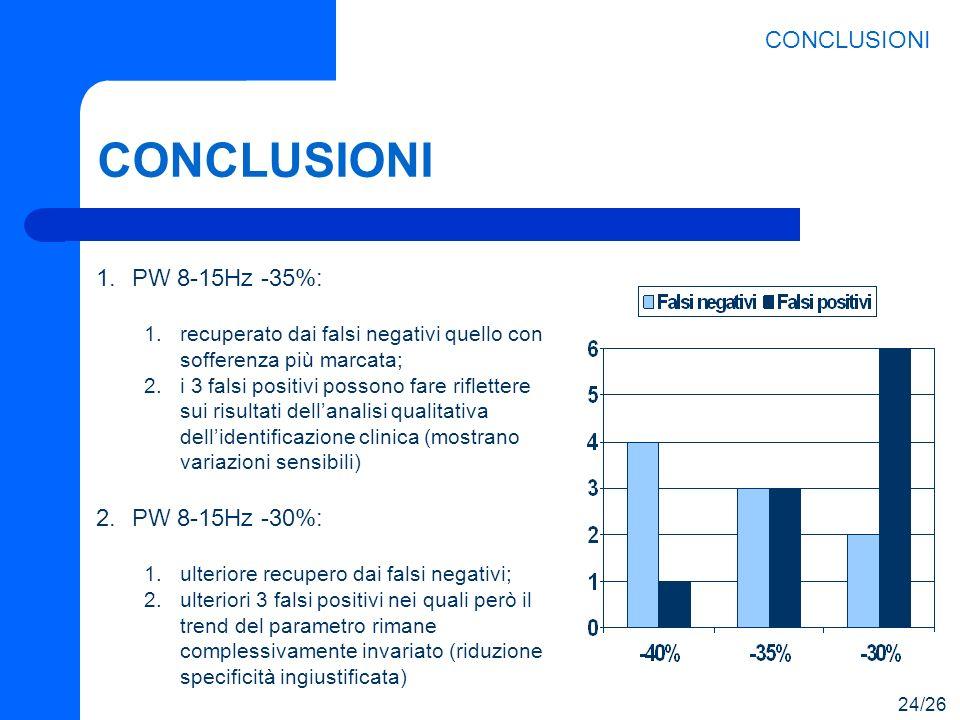 CONCLUSIONI CONCLUSIONI PW 8-15Hz -35%: PW 8-15Hz -30%: