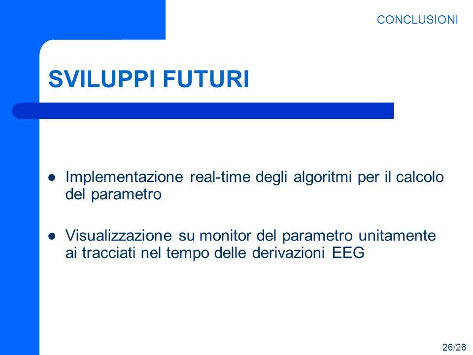 CONCLUSIONISVILUPPI FUTURI. Implementazione real-time degli algoritmi per il calcolo del parametro.