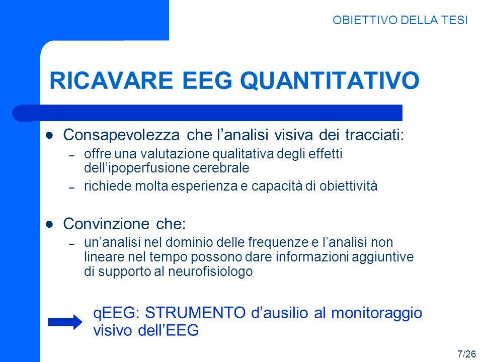 RICAVARE EEG QUANTITATIVO